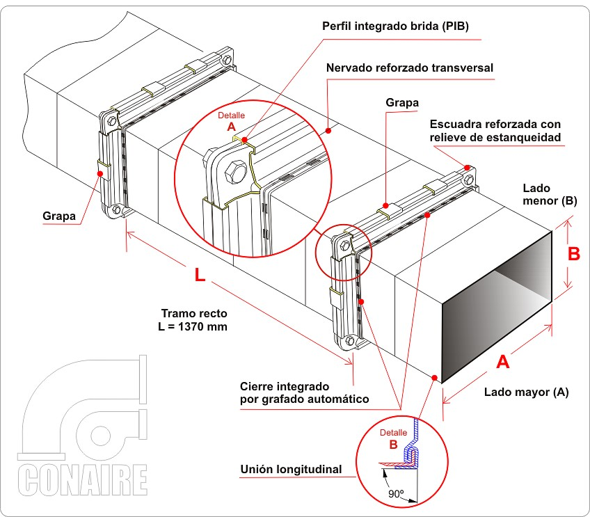 detalles-tramo-recto-pib