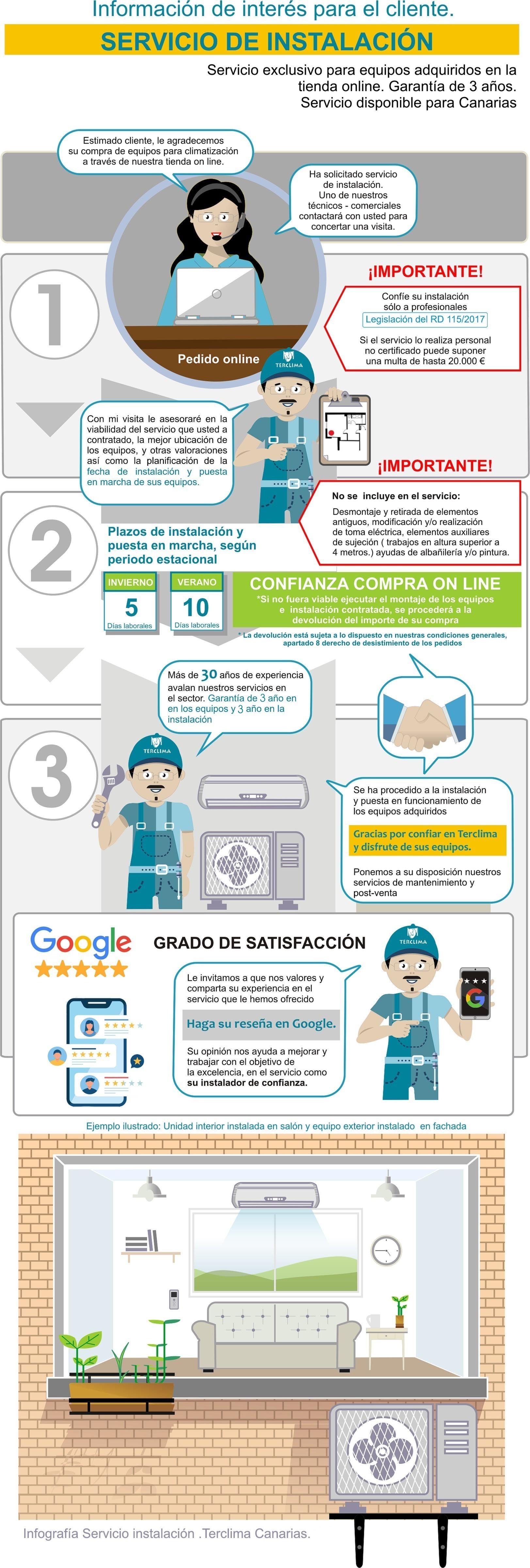 infografía-servicio-terclima